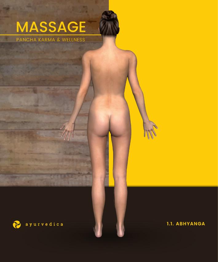 Abhyanga-Ayurveda-Massage-Ernährung-Doshas-Bamberg-Erlangen--Nürnberg-Coburg-Bayreuth-Würzburg-Ayurvedica-25x30cm-i