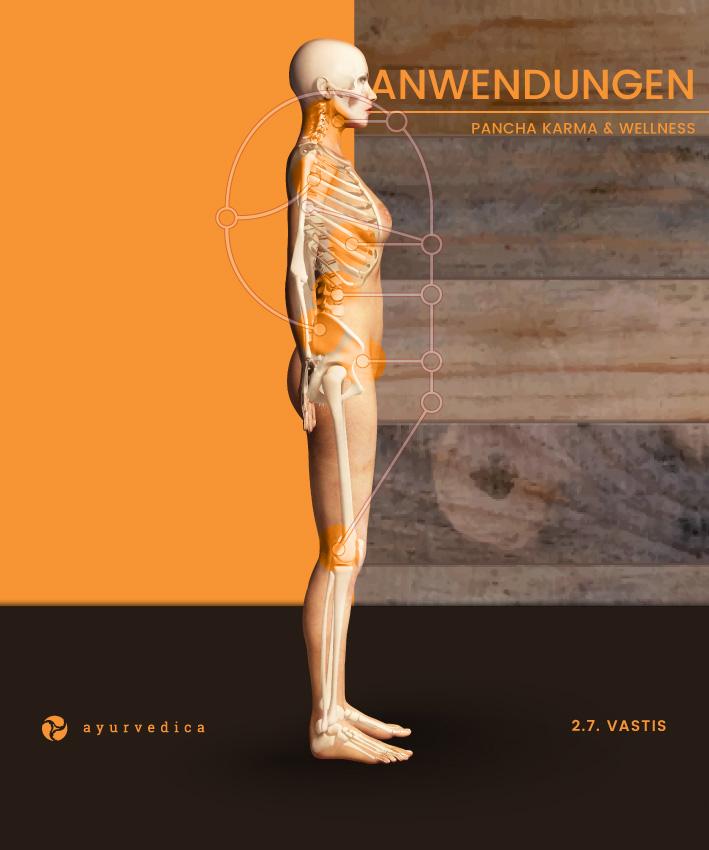 Vastis-Ayurveda-Massage-Ernährung-Doshas-Bamberg-Erlangen--Nürnberg-Coburg-Bayreuth-Würzburg-Ayurvedica-25x30cm