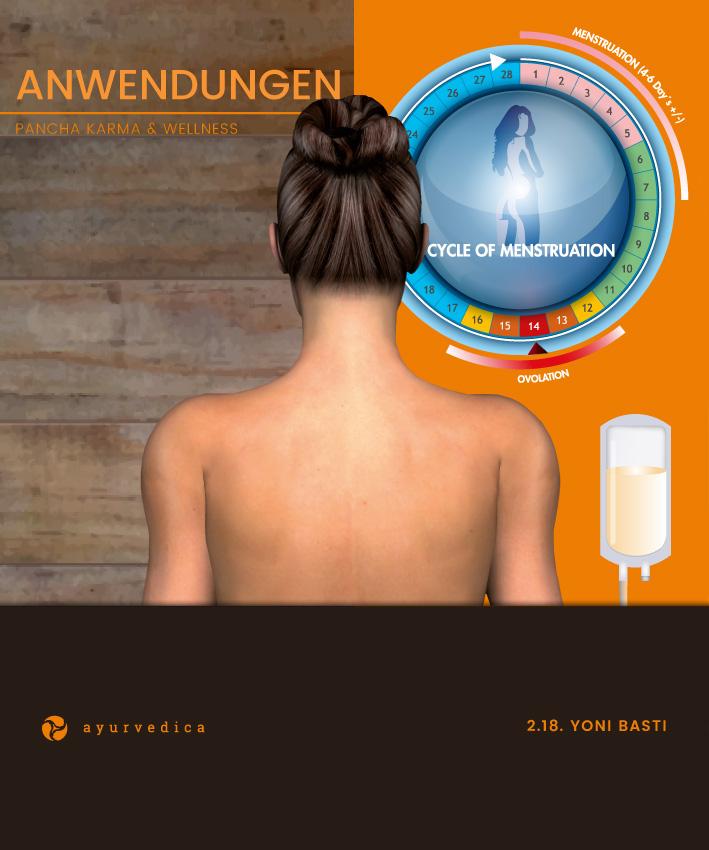 Yoni-Basti-Ayurveda-Massage-Ernährung-Doshas-Bamberg-Erlangen--Nürnberg-Coburg-Bayreuth-Würzburg-Ayurvedica-25x30cm