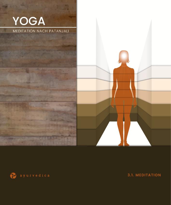 Yoga-Mediation-Ayurveda-Massage-Ernährung-Doshas-Bamberg-Erlangen--Nürnberg-Coburg-Bayreuth-Würzburg-Ayurvedica-25x30cm--Ayurveda-SPA-Bamberg-Shop-Nürnberg